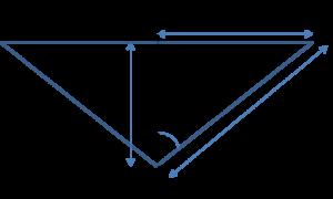 stem-geometry